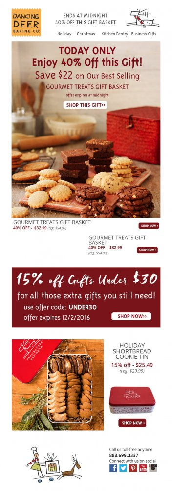 Consumer Packaged Goods Email Marketing