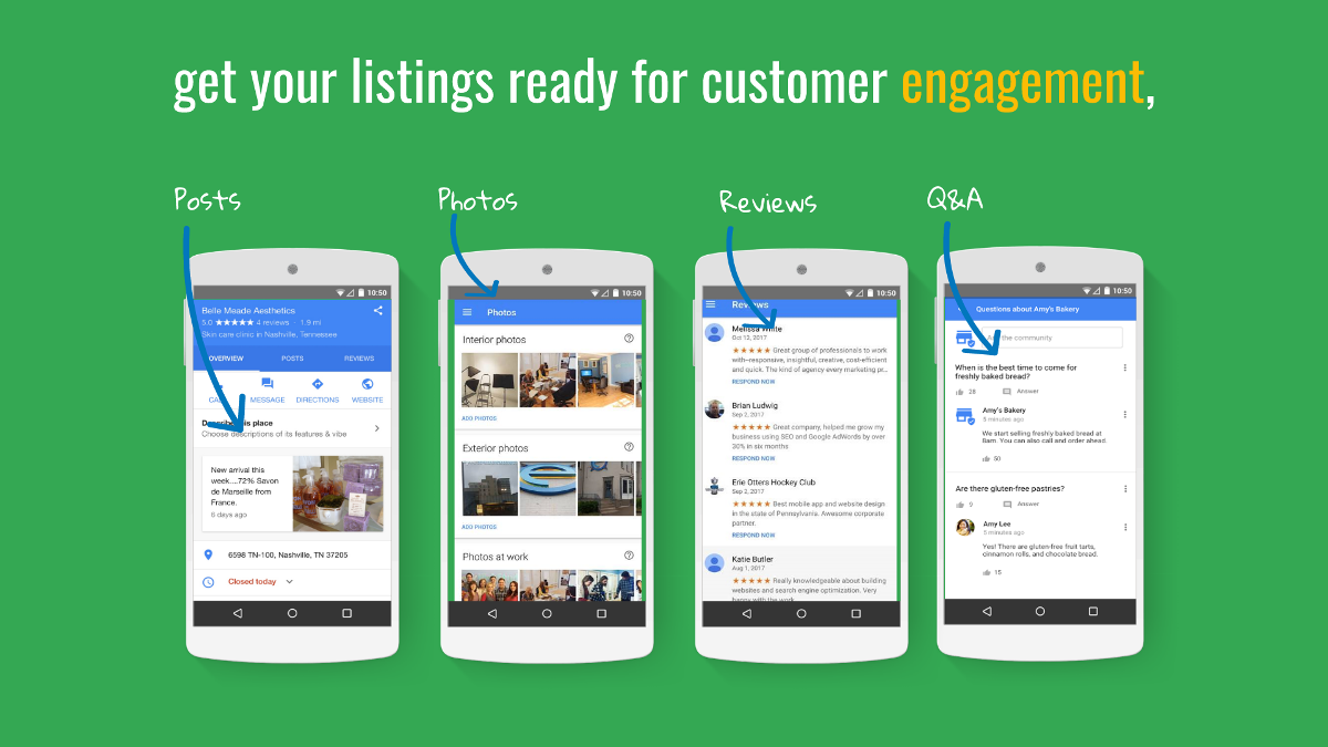 get your listings ready for customer engagement