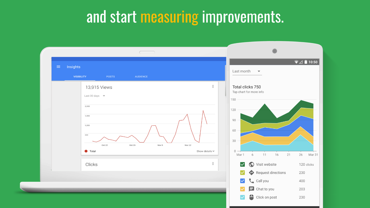 and start measuring improvements