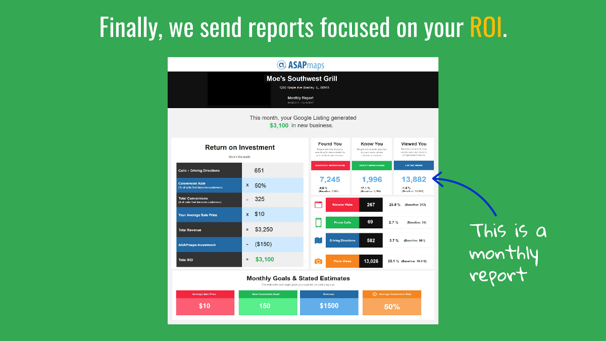 Finally we send reports focused on your ROI
